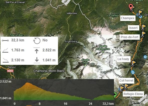 Etapa 5 Tour del Mont Blanc