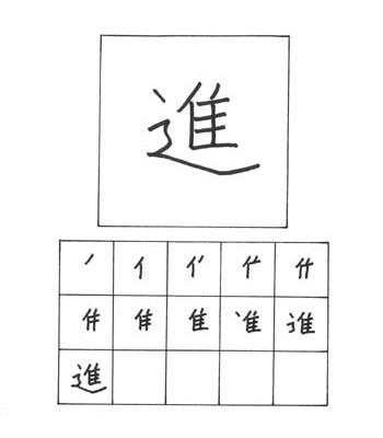 kanji maju