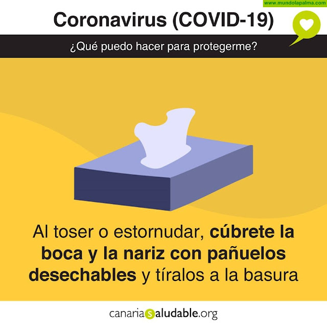 Medidas de protección básicas contra el nuevo coronavirus