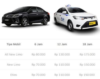 harga sewa mobil untuk narik uber