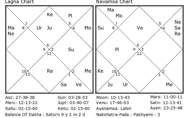 Geeta Healing: Jupiter-Ketu Conjunction