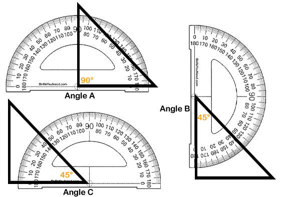 PARALLELISM, PERPENDICULARITY AND INEQUALITIES OF TRIANGLES