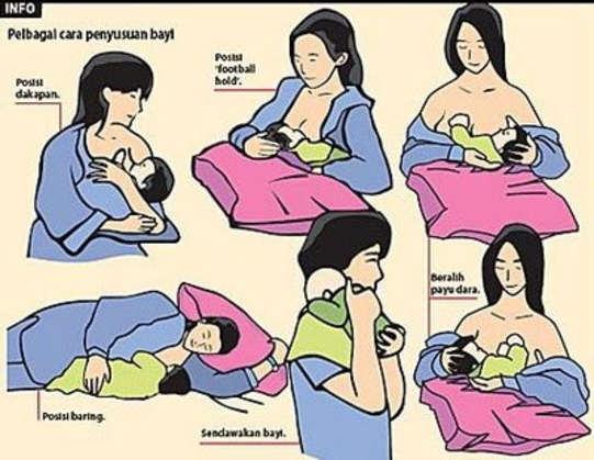 Video Gambar - Cara Menyusui Anak Yang Benar Agar Tidak Lecet Bayi Tidak Muntah GUmoh Dan Kembung
