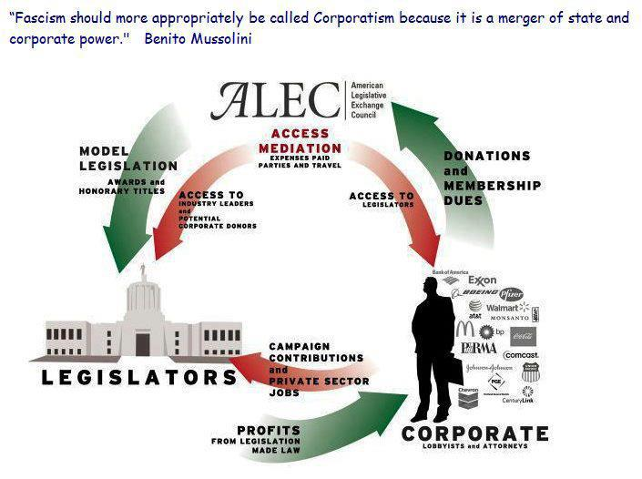 ALEC, Carbon And Nuclear 'Owned' Utilities Preventing