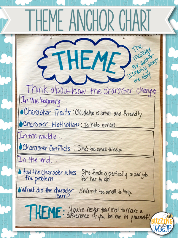 Buzzing With Ms B Teaching Theme With Cloudette A Mentor Text Lesson