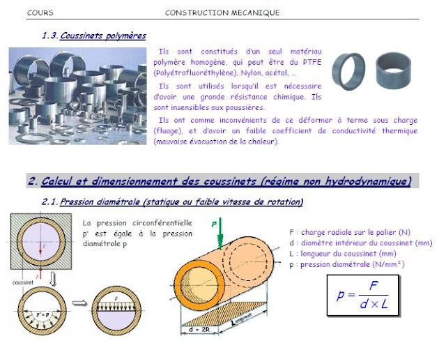 telecharger cours des Coussinets Guidage en rotation en pdf