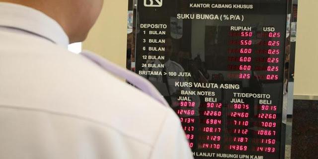 Tingkat Suku Bunga Bank indonesia