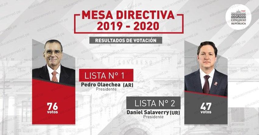 FUJIMORISMO RECUPERA LA MESA DIRECTIVA: Pedro Olaechea gana presidencia del Congreso para el período 2019-2020