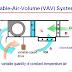 EBOOK - Psychrometry - Biểu đồ không khí ẩm - A Trane Air Conditioning Clinic