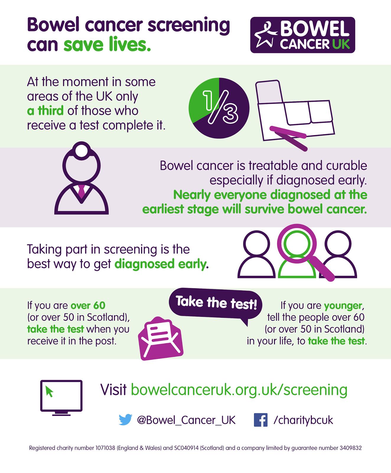 Yvonne Fovargue Mp April Is Bowel Cancer Awareness Month
