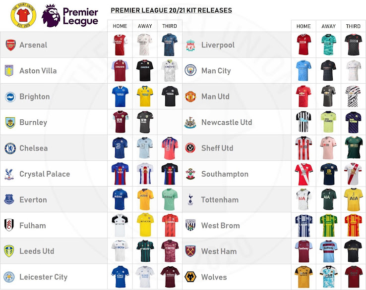 all premier league 20 21 kits just 1 of 60 kits to be still released footy headlines all premier league 20 21 kits just 1