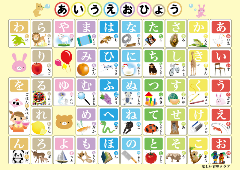 Japanese writing for kids