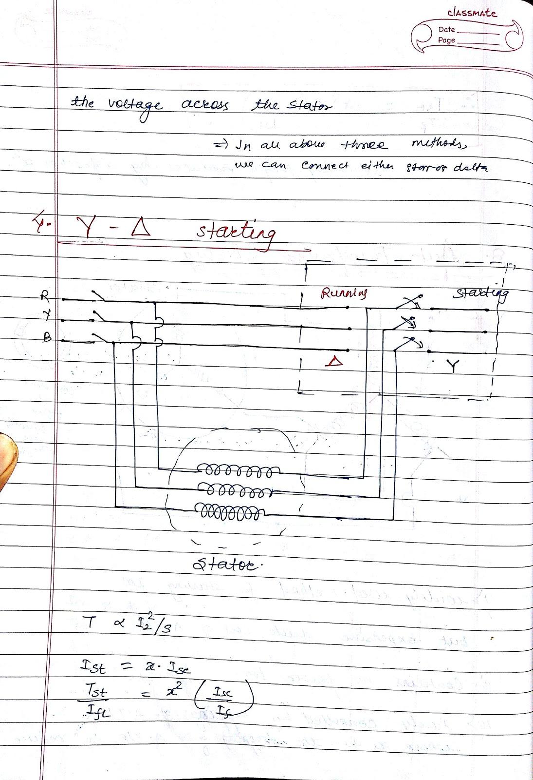 Starting Methods Braking Methods Speed Control Of