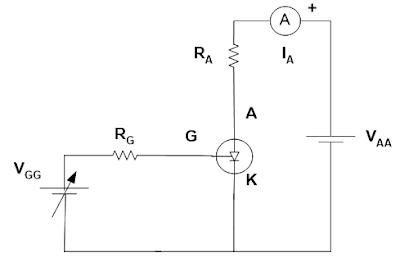 Rangkaian Percobaan karakteristik V-I SCR