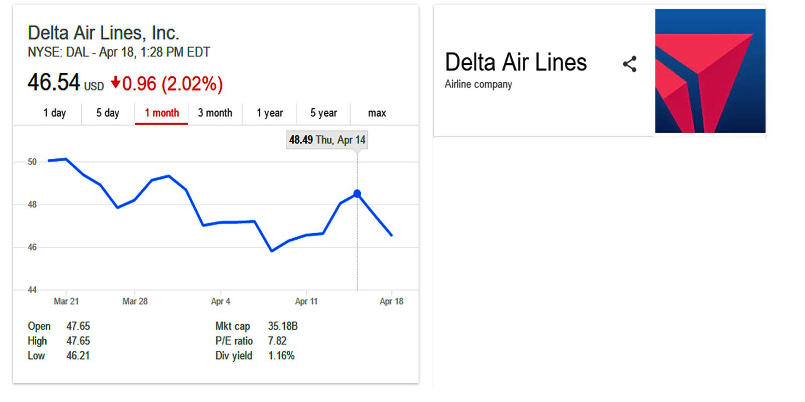 Alaska Airlines Stock Symbol