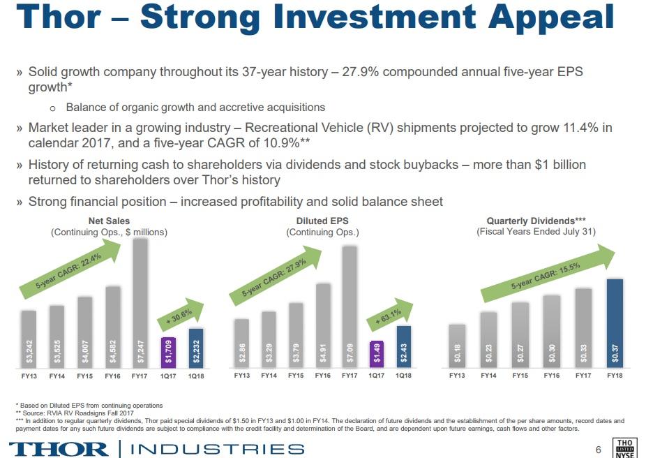 Även om omsättningen växer behöver ju inte det betyda att bolaget växer  lönsamt (se på H M) men även här är siffrorna starka. Vinsten per aktie har  ökat i ... 079fa2cef0eba
