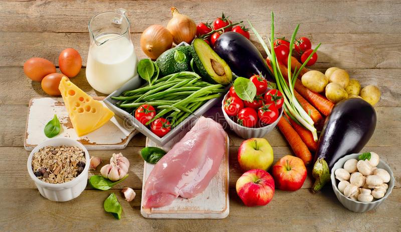 أنواع المواد الغذائية والكمية التي يحتاجها جسم الإنسان منها