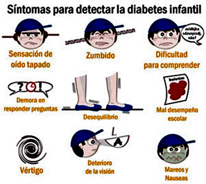 signos de diabetes infantil tipo 1