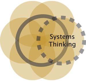 mengenal system thinking
