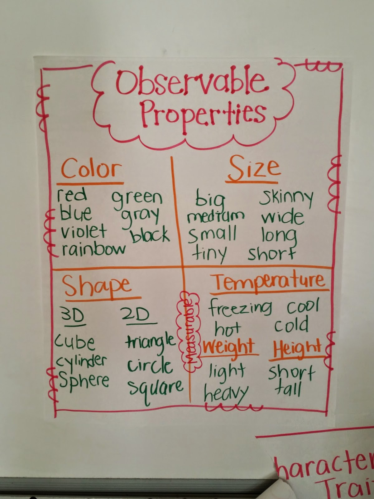 observable properties science anchor chart