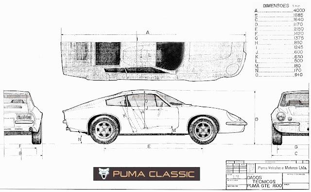 PROJETO DO PUMA GTE 1977