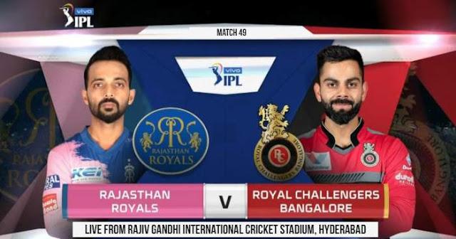 VIVO IPL 2019 Match 49 RCB vs RR Live Score and Full Scorecard
