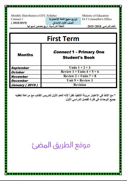 جدول توزيع مادة اللغة الانجليزية ,ابتدائي ,اعدادي ,ثانوي+ الاهداف العامة ,خريطة ونواتج التعلم الفصل الدراسى الاول والثانى 2019
