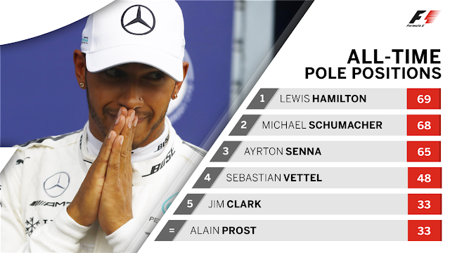 Con Hamilton e Bottas Monza è d'argento. Vettel terzo