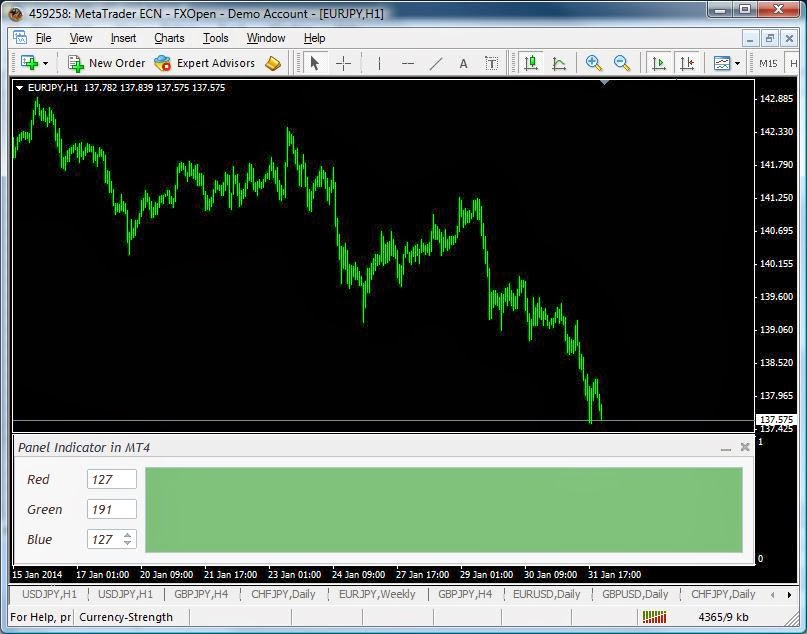 Nigel Forex: Create Your Own Graphical Panels in MQL5 AND MQL4