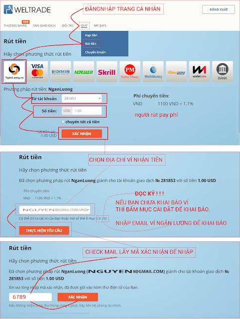 Nạp tiền weltrade, rút tiền weltrade, weltrade.com 5