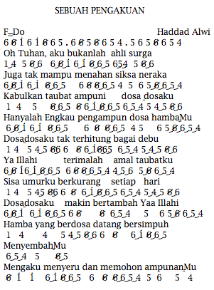 Not Angka Pianika Lagu Haddad Alwi Sebuah Pengakuan