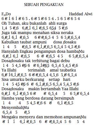 Not Angka Pianika Lagu Haddad Alwi Sebuah Pengakuan Not Angka Pianika Lagu Haddad Alwi Sebuah Pengakuan