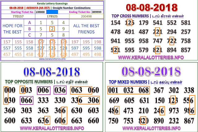 AKSHAYA AK-357 abc numbers kerala lottery guessing by keralalotteries on 08.08.2018