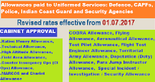 7th-cpc-allowances-revised-allowances-For-defence-CAPFs-police-paramnews-indian-coast-guard-and-security-agencies