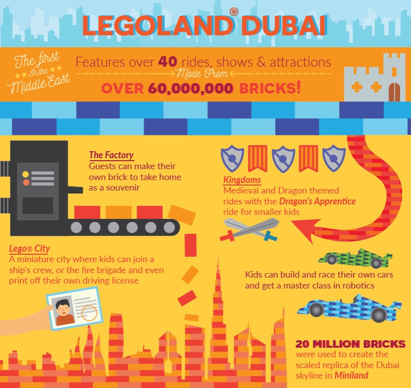 Free Comic Book Day Dubai: LEGOLAND DUBAI HAS OPENED ITS NEW SUBMARINE ADVENTURE