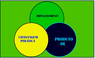 A sociedade brasileira vive um conflito ridículo, perigoso e ameaçador a democracia, criado pela classe política conservadora e corrupta deste país.