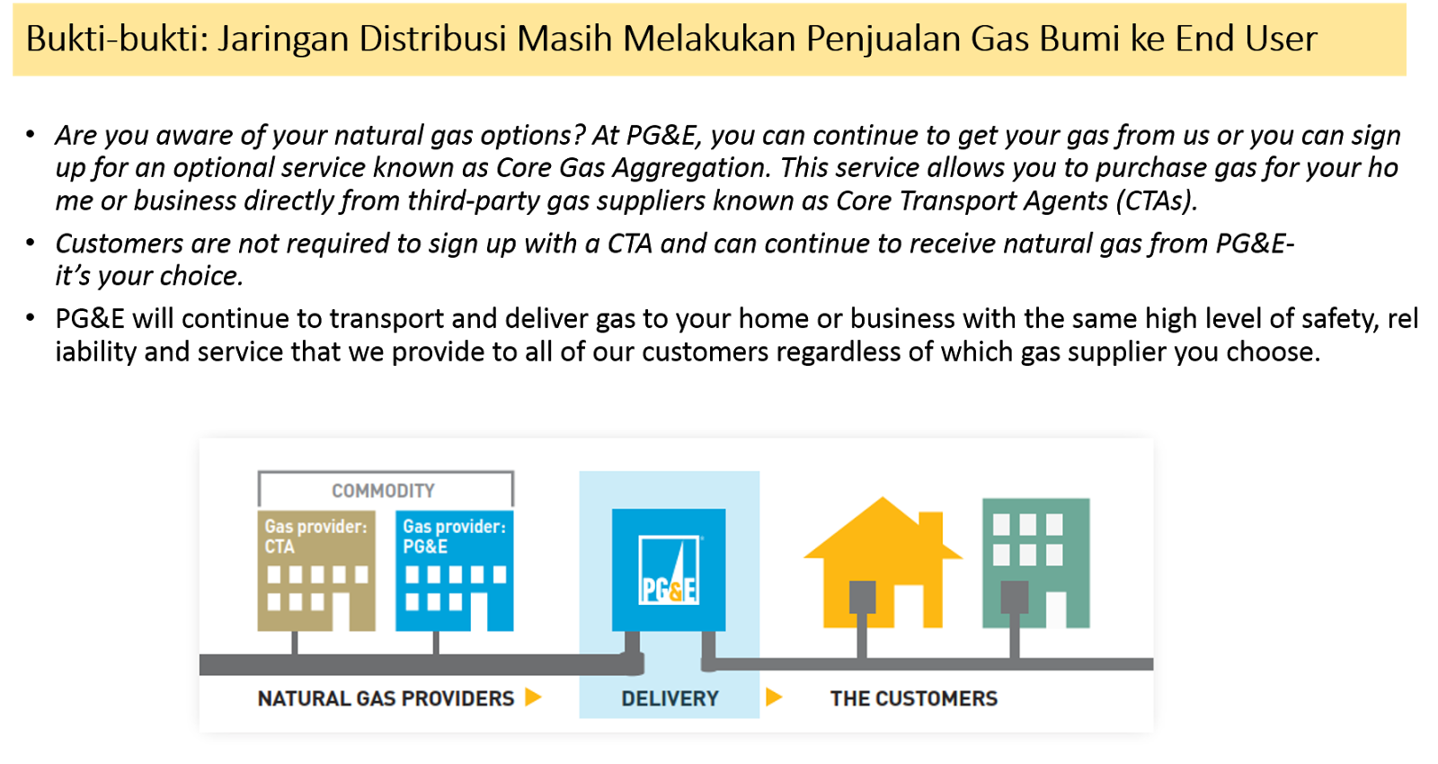 natural gas business in indonesia Feature: indonesia to postpone lng imports as domestic output rises - read this platts natural gas news article here plus discover more natural gas market news.