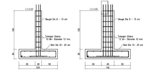 20 Model Ukuran dan Harga Cakar Ayam Pondasi Rumah