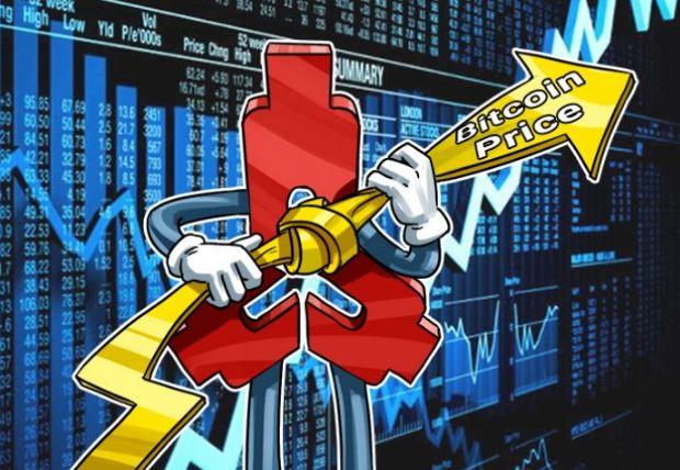 PBOC sẽ tìm cách kìm hãm mỗi khi giá Bitcoin tăng lên trên 1000 USD 1
