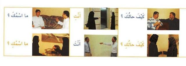 Contoh Percakapan Bahasa Arab Dalam Kehidupan Sehari-hari