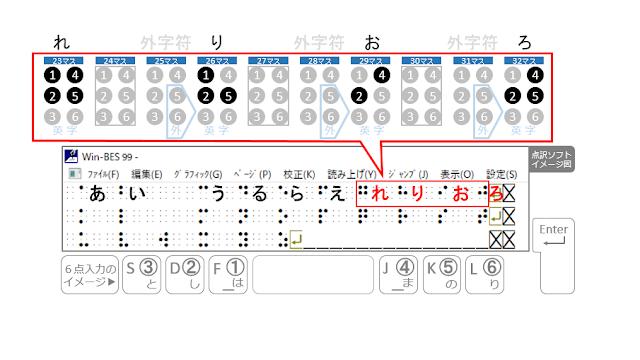 23マス目に、れ、26マス目に、り、29マス目に、お、32マス目に、ろ、と書かれた点訳ソフトのイメージ図
