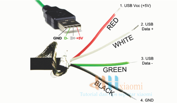 pin out kabel usb