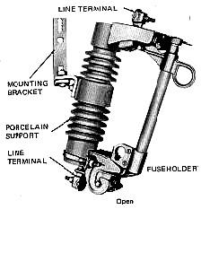 Image Result For Konstruksi Fuse Cut Out
