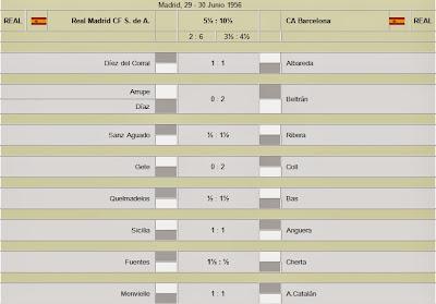 Resultados segunda vuelta del I Campeonato de España por Equipos 1956