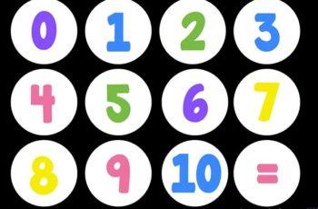 Números compostos - O que são? Definição