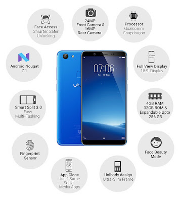 Amazon announces Vivo Carnival: Discounts on V7+, V5s and Y series smartphones 3