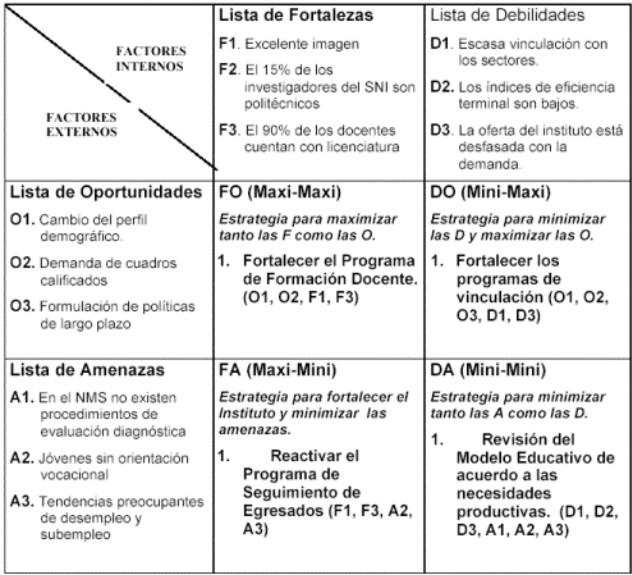 Prof Otoya Yo Creo Publicidad Analisis Foda