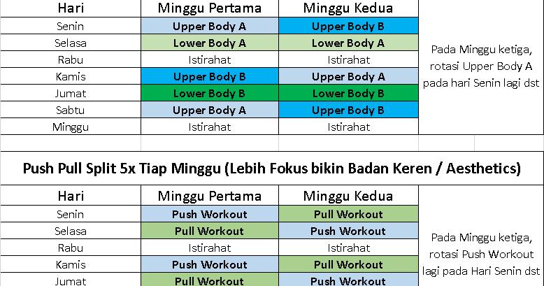 Brodibalo Fitness: Paling Efektif Latihan Berapa Kali tiap ...