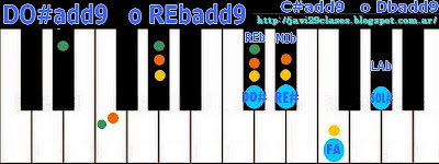DO#add9 = REbadd9 acorde de piano o teclado