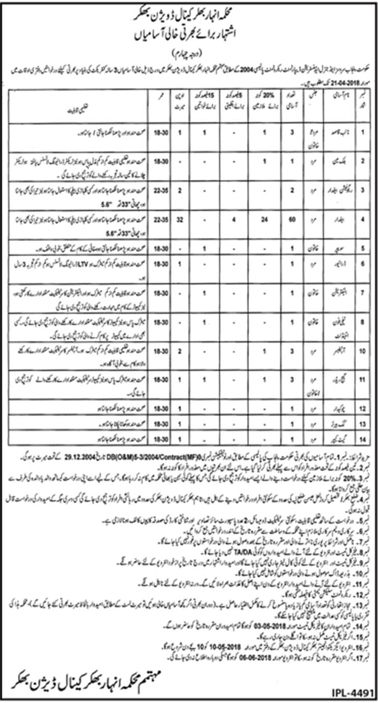 Jobs In Irrigation Department Govt Punjab Bhakkar 2018 for 79 Posts
